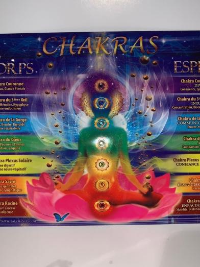 carte chakras, chakras map